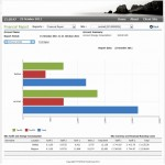 Monitor your refrigeration energy usage per site