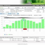 Monitor Your Refrigeration Electrical Consumption per day