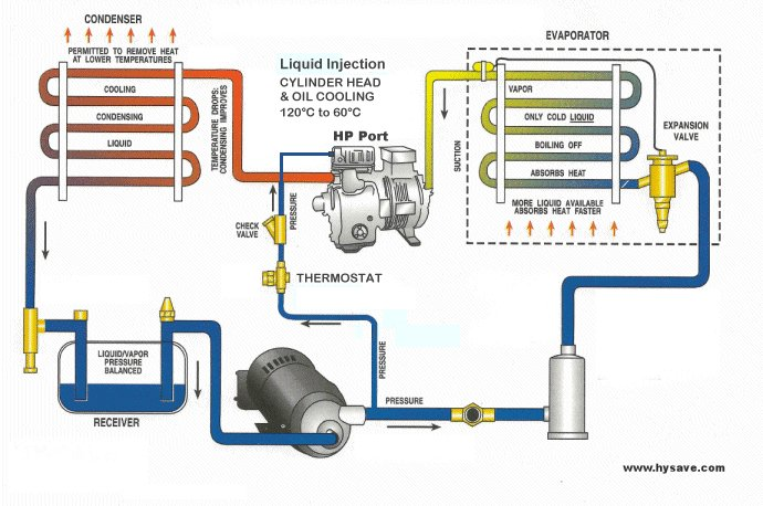 Cylinder_Head_Cooling_Liquid_Injection